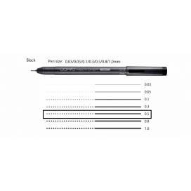 Линер Copic Multiliner 0,5мм